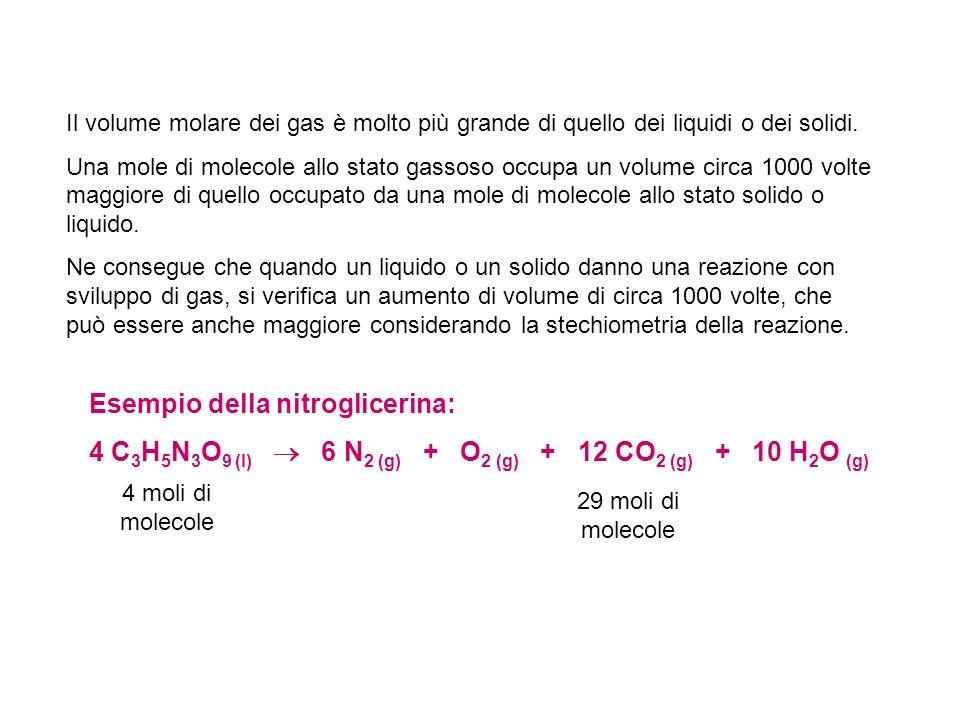 Esempio della nitroglicerina: