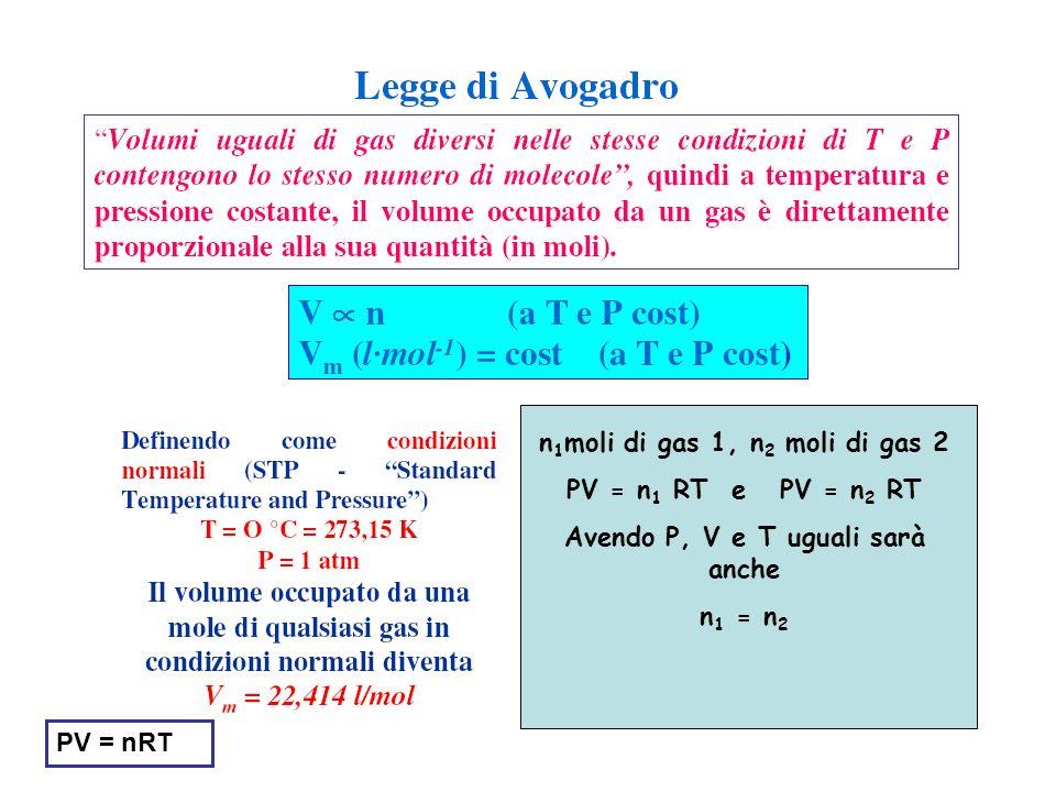 n1moli di gas 1, n2 moli di gas 2 Avendo P, V e T uguali sarà anche