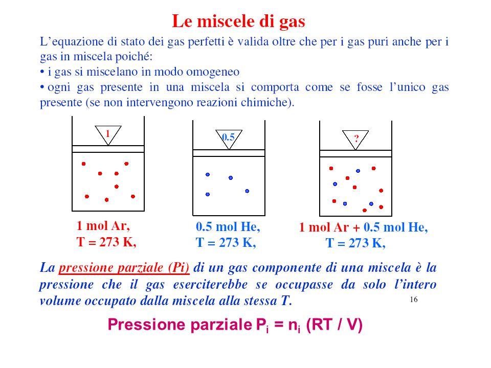 Pressione parziale Pi = ni (RT / V)