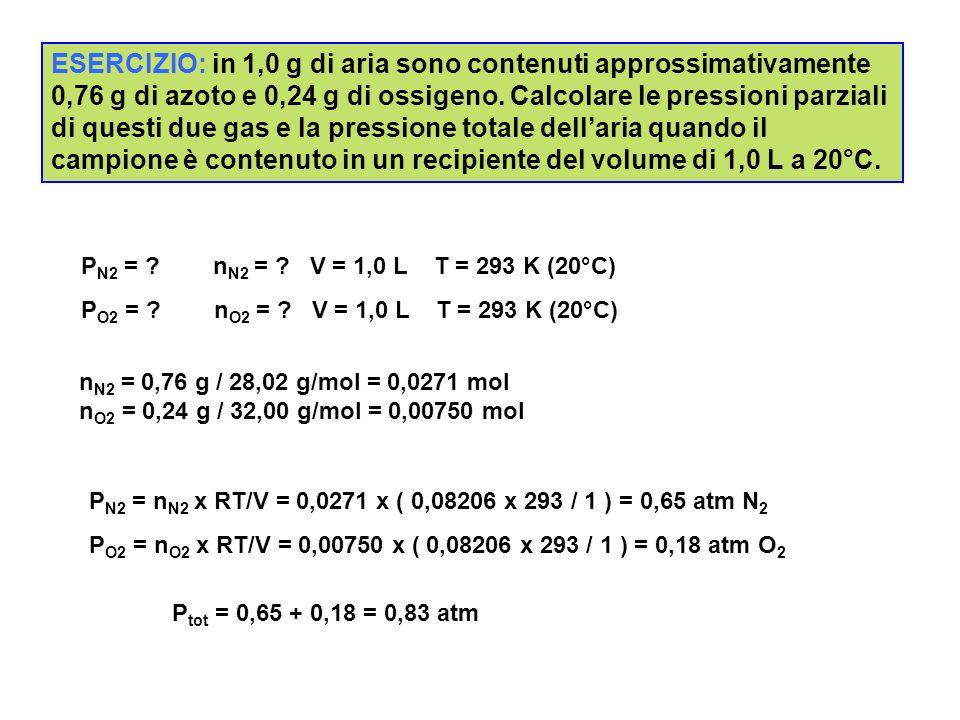 ESERCIZIO: in 1,0 g di aria sono contenuti approssimativamente 0,76 g di azoto e 0,24 g di ossigeno. Calcolare le pressioni parziali di questi due gas e la pressione totale dell'aria quando il campione è contenuto in un recipiente del volume di 1,0 L a 20°C.