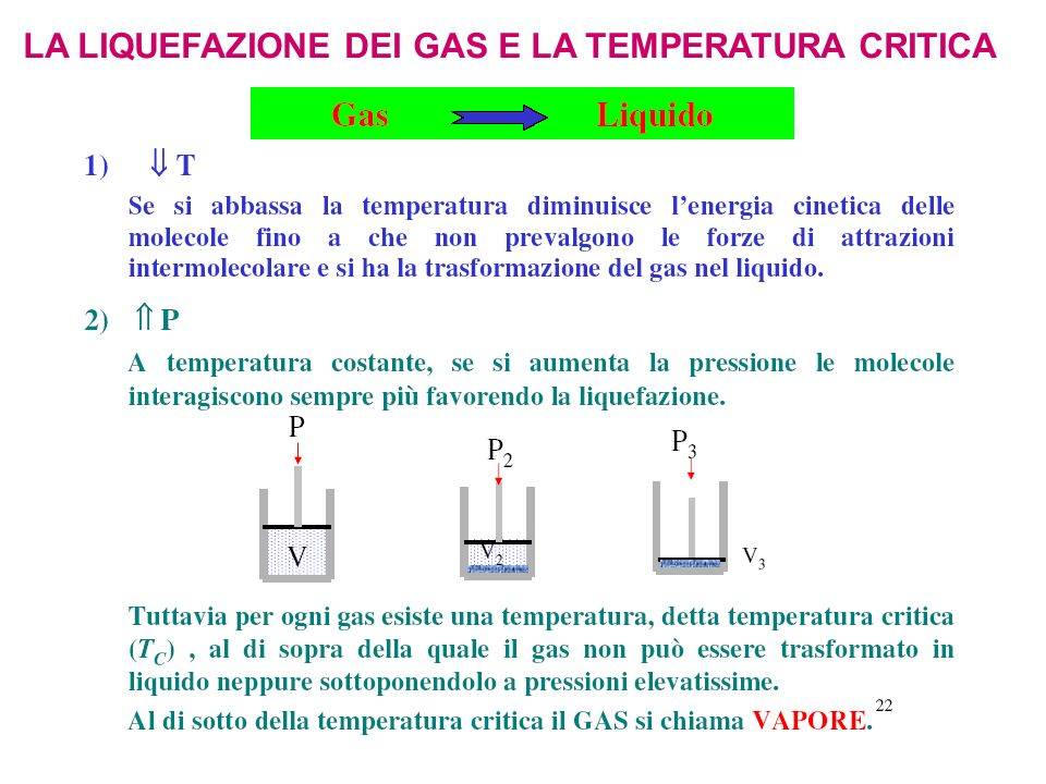 LA LIQUEFAZIONE DEI GAS E LA TEMPERATURA CRITICA