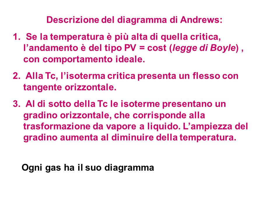 Descrizione del diagramma di Andrews: