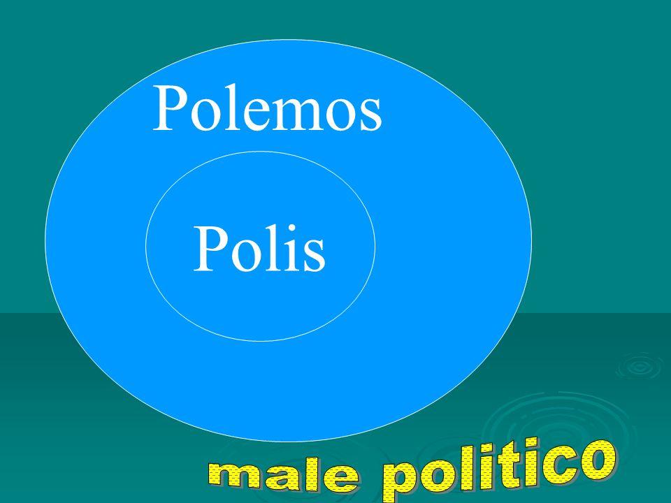 Polemos Polis male politico