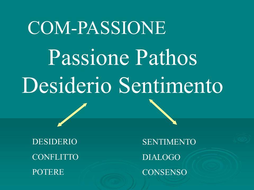 Passione Pathos Desiderio Sentimento COM-PASSIONE DESIDERIO SENTIMENTO
