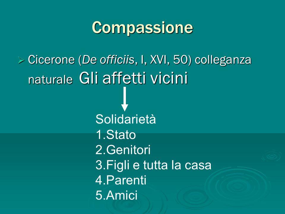 Compassione Cicerone (De officiis, I, XVI, 50) colleganza naturale Gli affetti vicini. Solidarietà.
