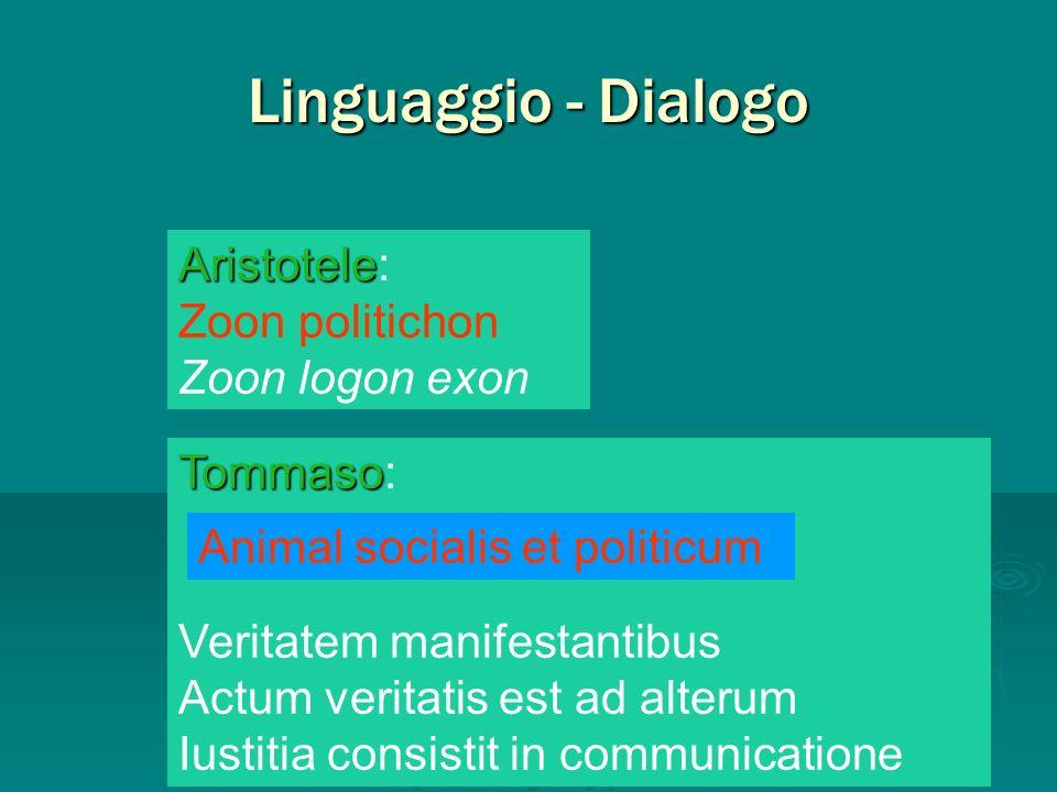 Linguaggio - Dialogo Aristotele: Zoon politichon Zoon logon exon