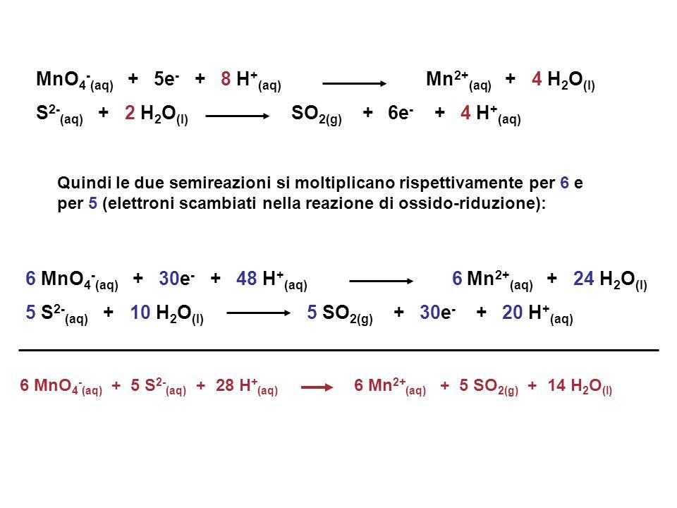MnO4-(aq) + 5e- + 8 H+(aq) Mn2+(aq) + 4 H2O(l)