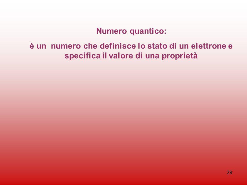 Numero quantico:è un numero che definisce lo stato di un elettrone e specifica il valore di una proprietà.