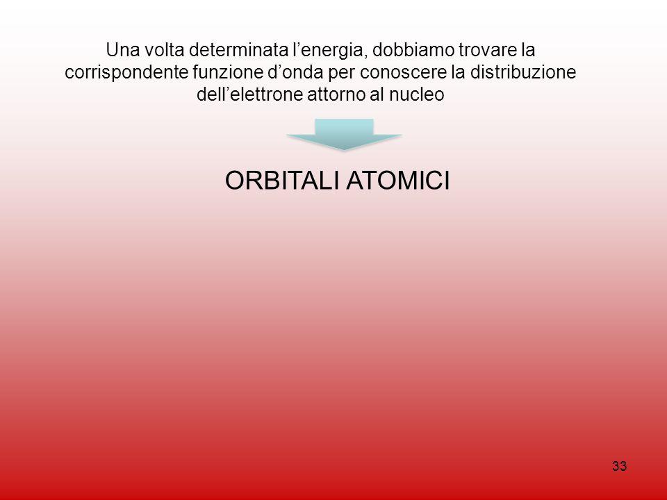 Una volta determinata l'energia, dobbiamo trovare la corrispondente funzione d'onda per conoscere la distribuzione dell'elettrone attorno al nucleo