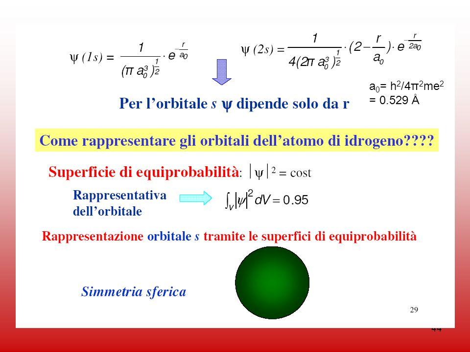 a0= h2/4π2me2 = 0.529 Ǻ