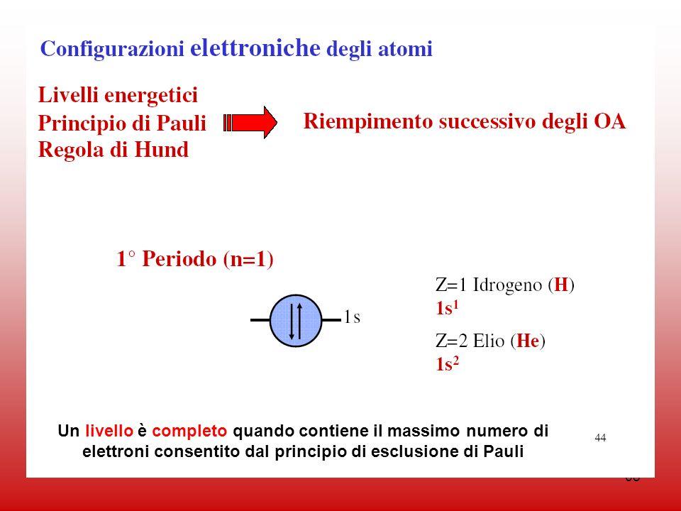 Un livello è completo quando contiene il massimo numero di elettroni consentito dal principio di esclusione di Pauli