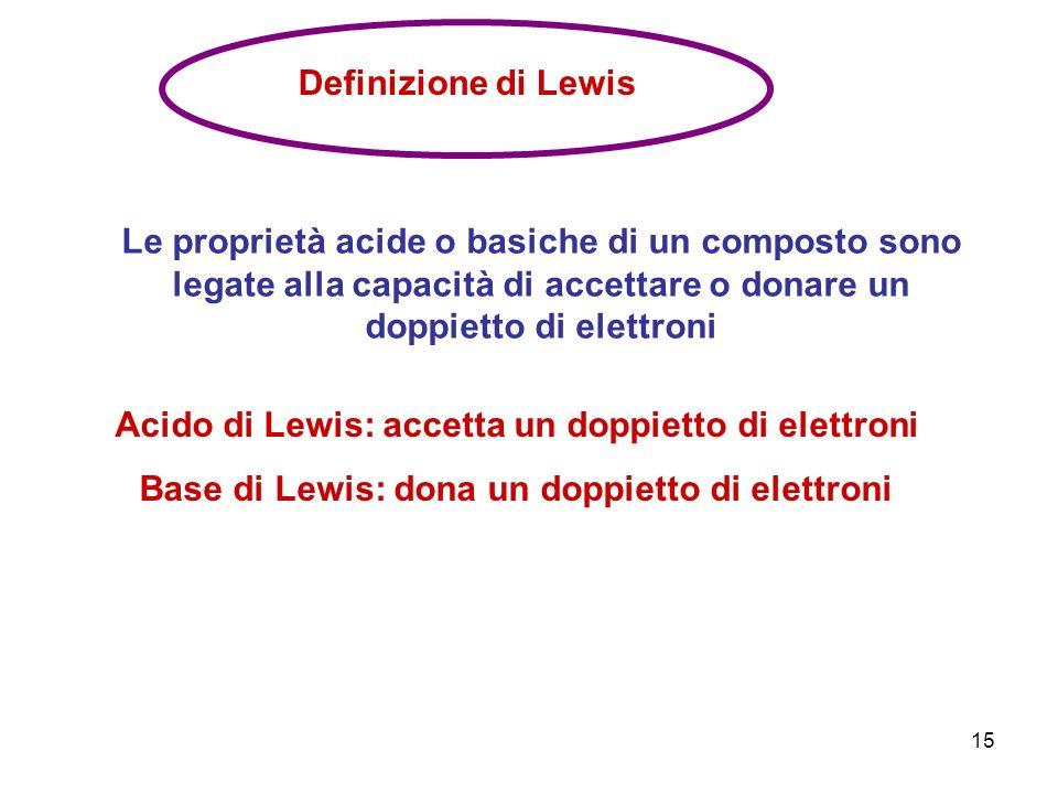 Acido di Lewis: accetta un doppietto di elettroni