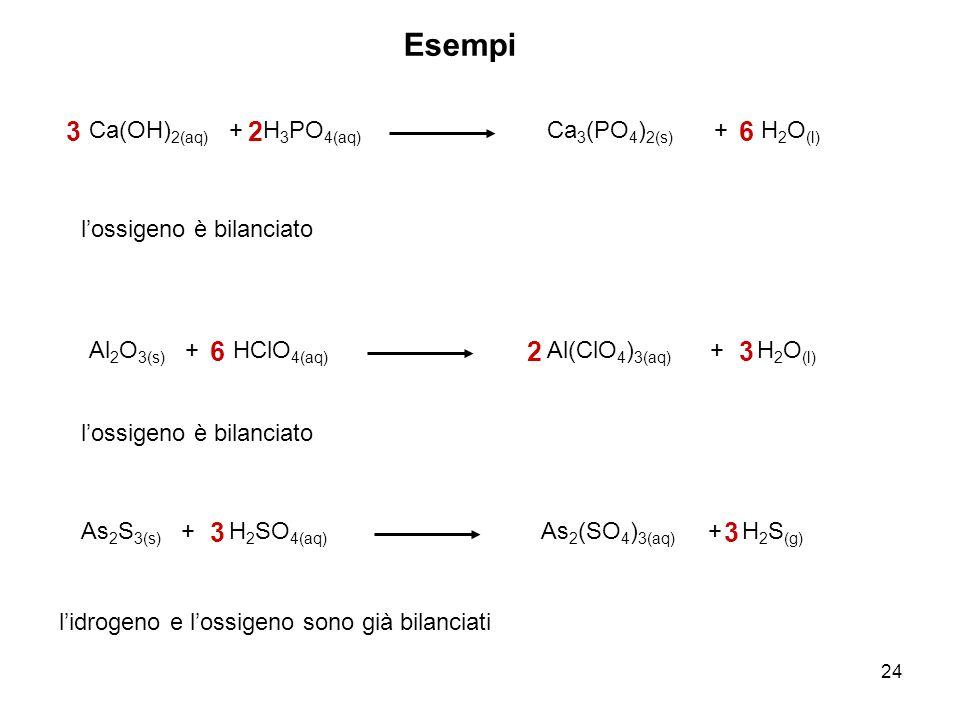 Esempi 3 2 6 6 2 3 3 3 Ca(OH)2(aq) + H3PO4(aq) Ca3(PO4)2(s) + H2O(l)