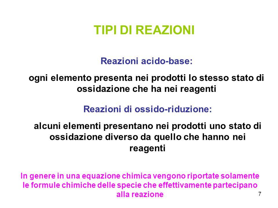 Reazioni di ossido-riduzione: