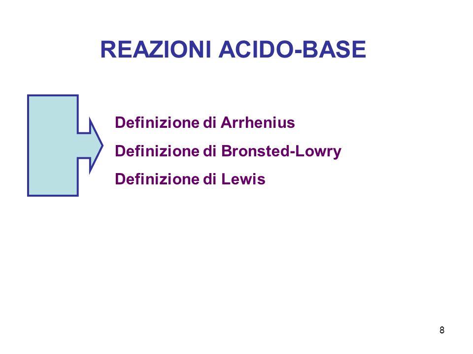 REAZIONI ACIDO-BASE Definizione di Arrhenius
