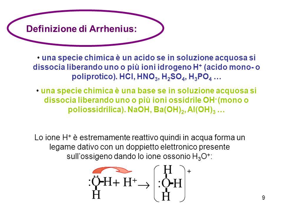 Definizione di Arrhenius: