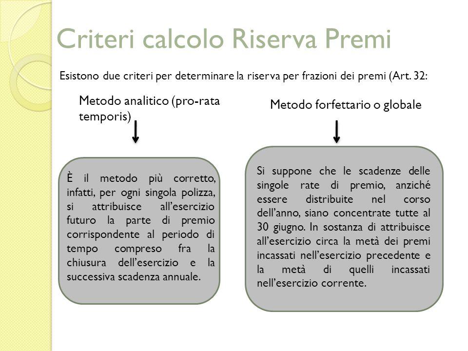Criteri calcolo Riserva Premi