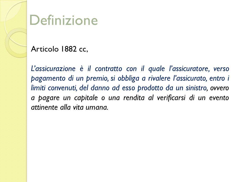 Definizione Articolo 1882 cc,