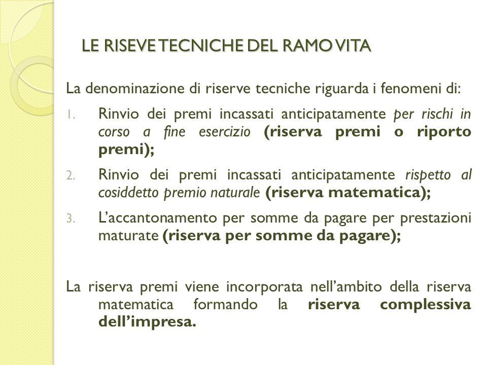 LE RISEVE TECNICHE DEL RAMO VITA