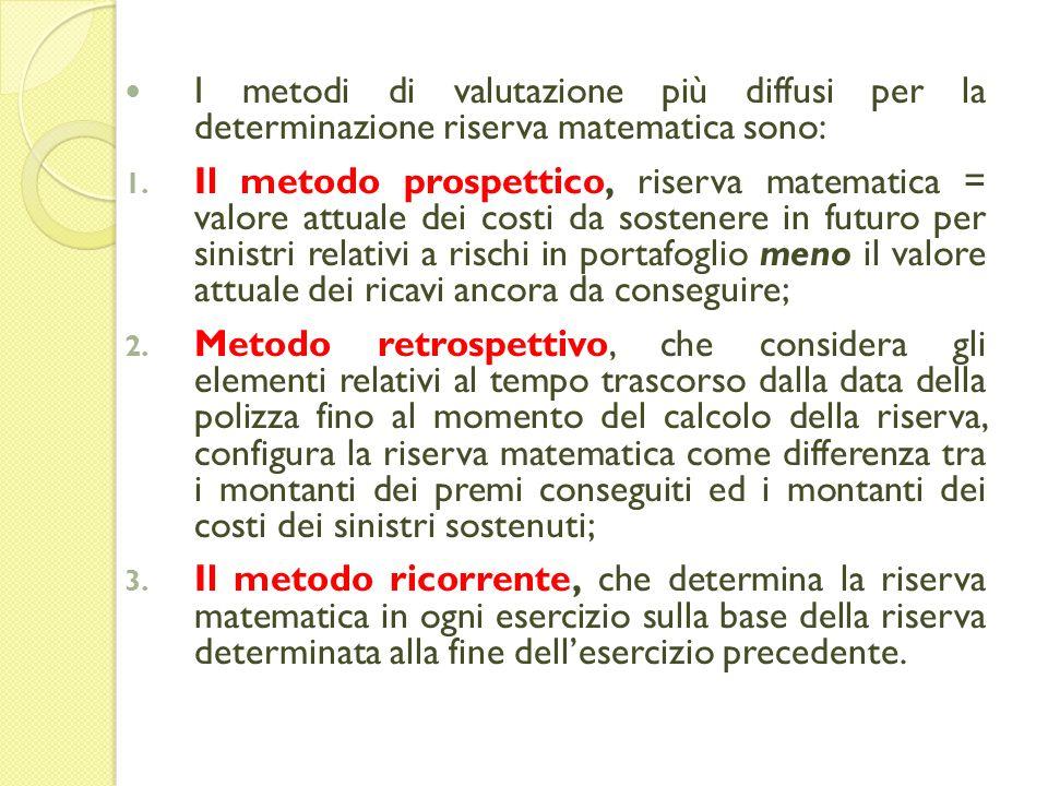 I metodi di valutazione più diffusi per la determinazione riserva matematica sono: