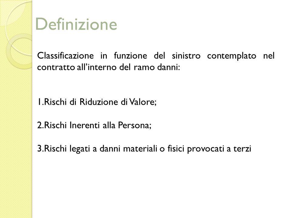 Definizione Classificazione in funzione del sinistro contemplato nel contratto all'interno del ramo danni: