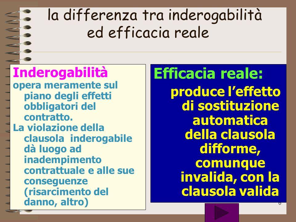 la differenza tra inderogabilità ed efficacia reale