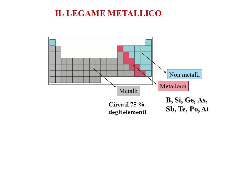 IL LEGAME METALLICO B, Si, Ge, As, Sb, Te, Po, At