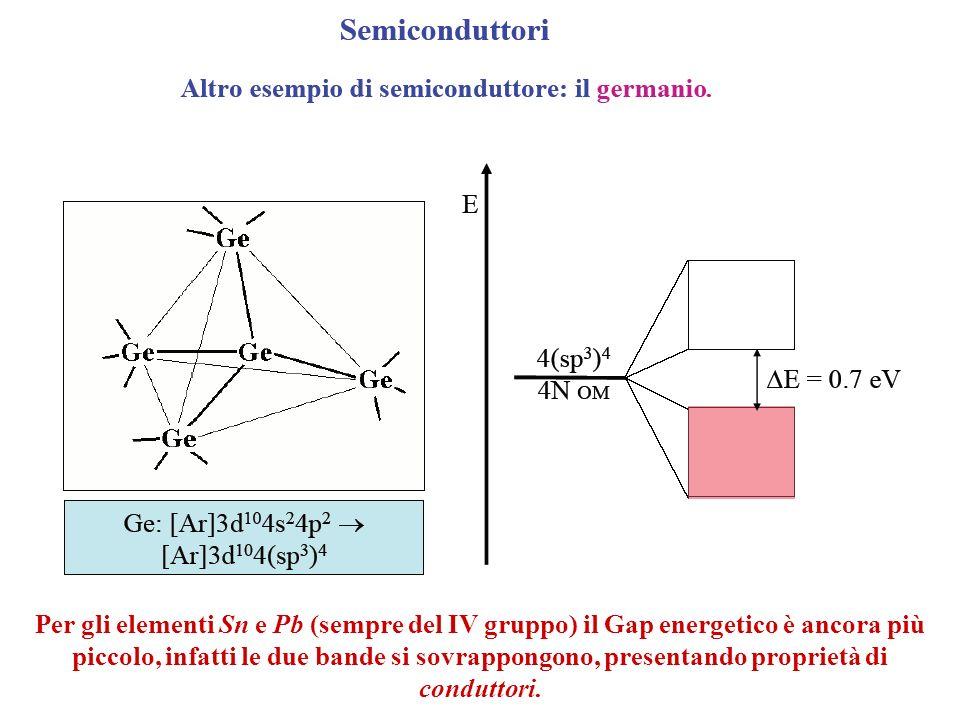 Per gli elementi Sn e Pb (sempre del IV gruppo) il Gap energetico è ancora più piccolo, infatti le due bande si sovrappongono, presentando proprietà di conduttori.