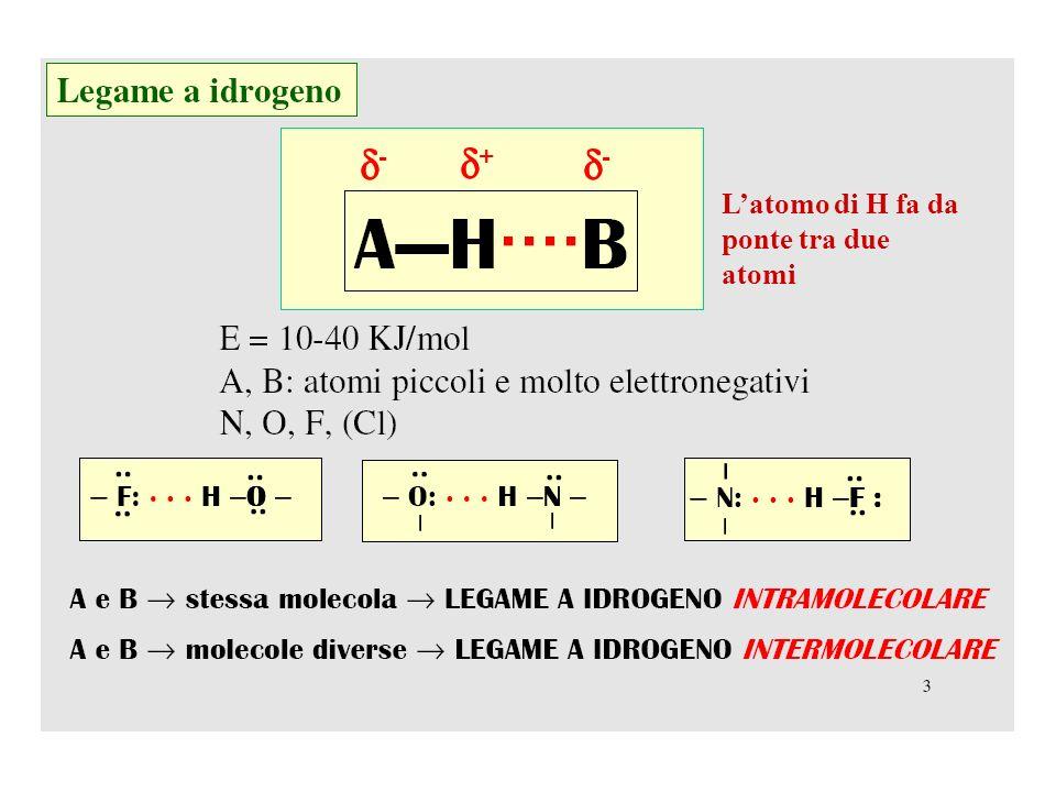 L'atomo di H fa da ponte tra due atomi