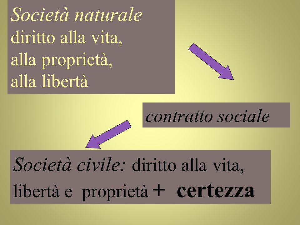 Società civile: diritto alla vita, libertà e proprietà + certezza