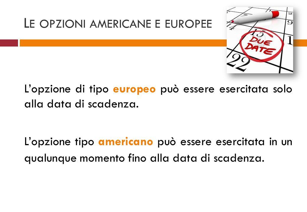 Le opzioni americane e europee