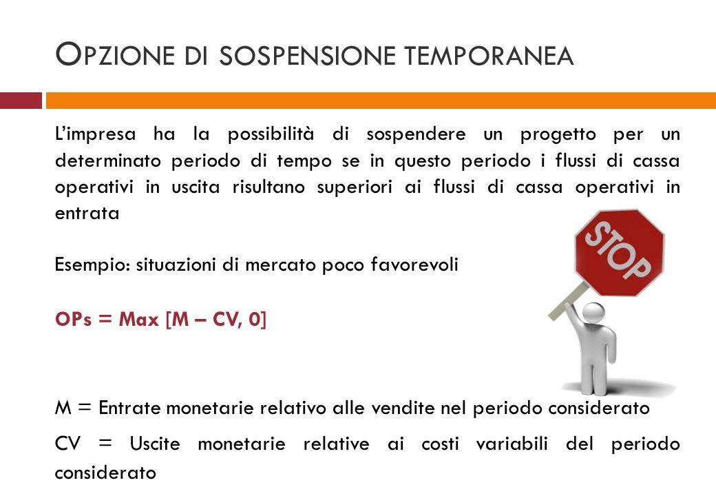 Opzione di sospensione temporanea