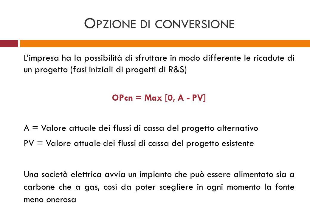 Opzione di conversione