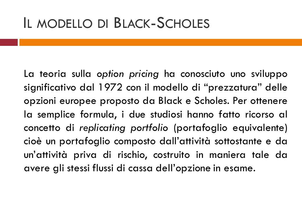 Il modello di Black-Scholes
