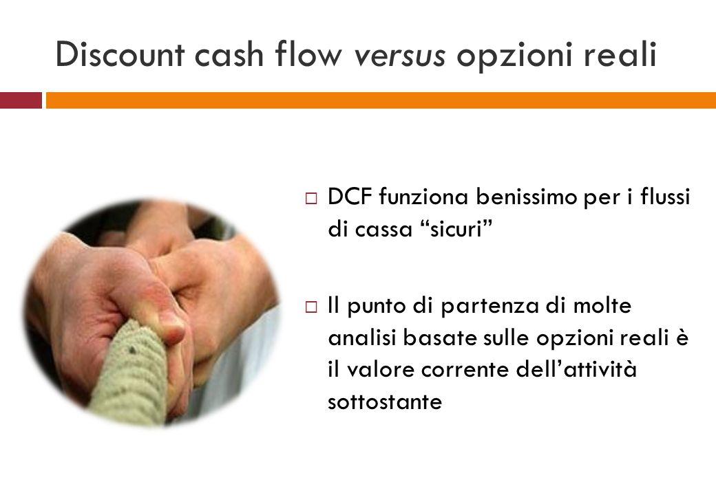 Discount cash flow versus opzioni reali