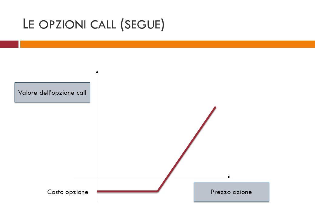 Le opzioni call (segue)