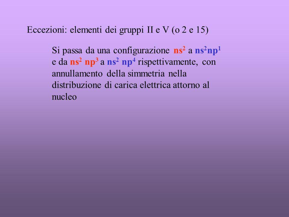 Eccezioni: elementi dei gruppi II e V (o 2 e 15)