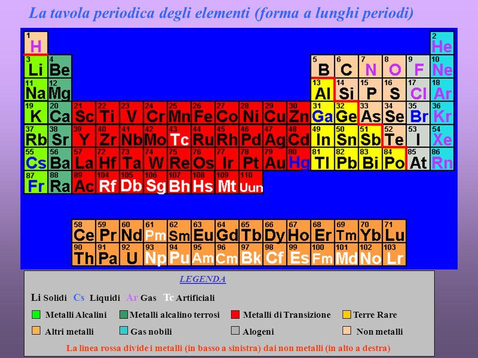 La tavola periodica degli elementi (forma a lunghi periodi)