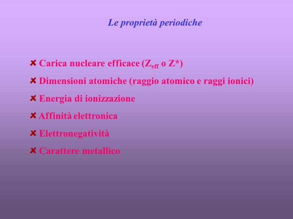 Le proprietà periodiche