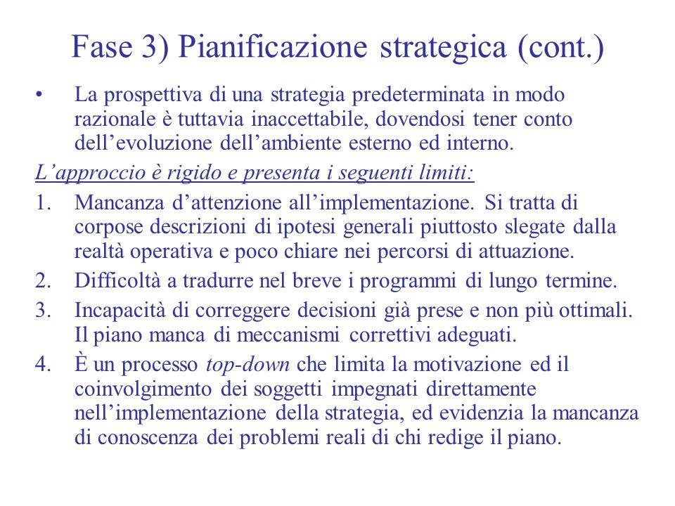 Fase 3) Pianificazione strategica (cont.)