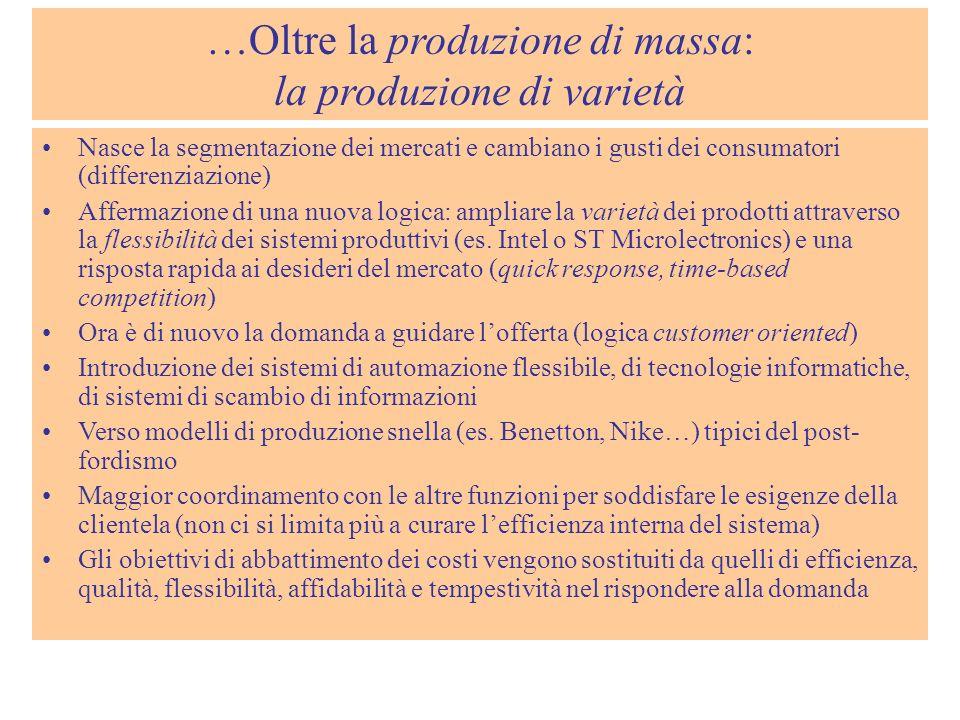 …Oltre la produzione di massa: la produzione di varietà