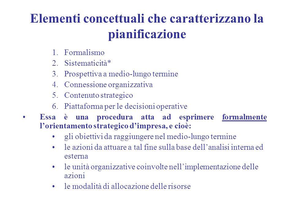 Elementi concettuali che caratterizzano la pianificazione