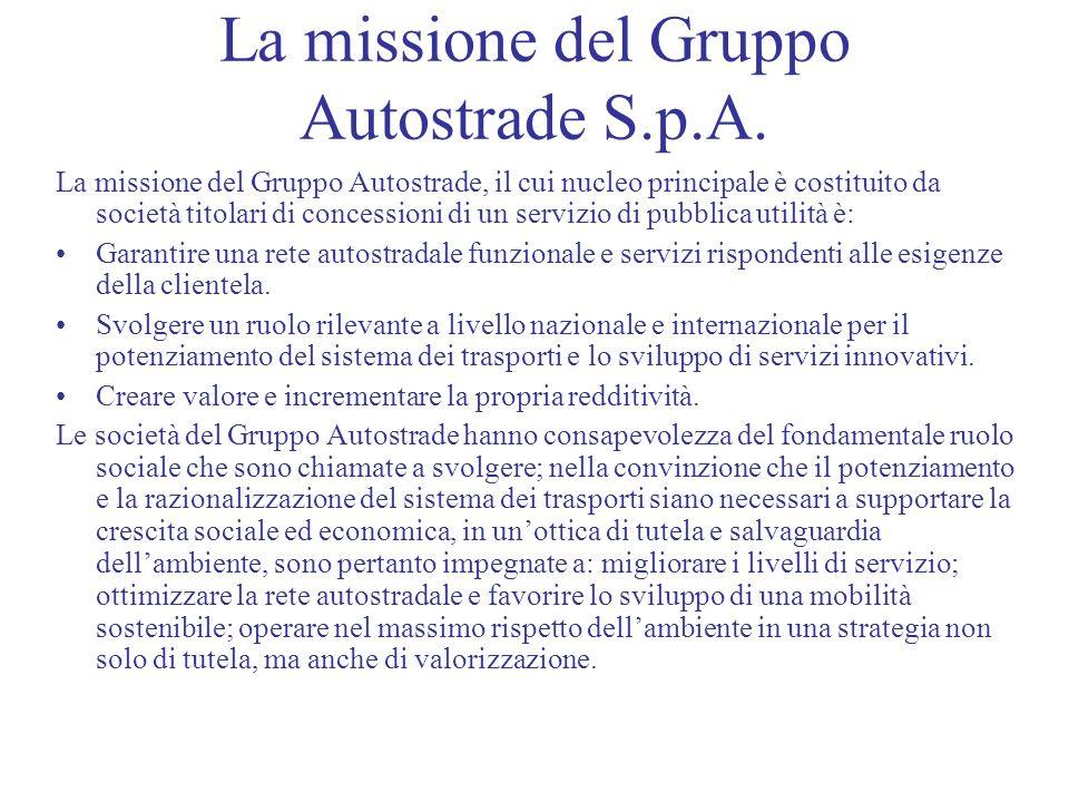 La missione del Gruppo Autostrade S.p.A.