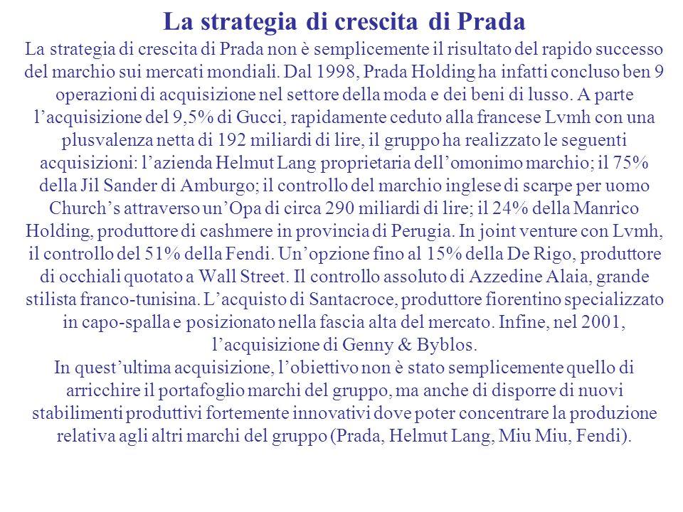 La strategia di crescita di Prada La strategia di crescita di Prada non è semplicemente il risultato del rapido successo del marchio sui mercati mondiali.