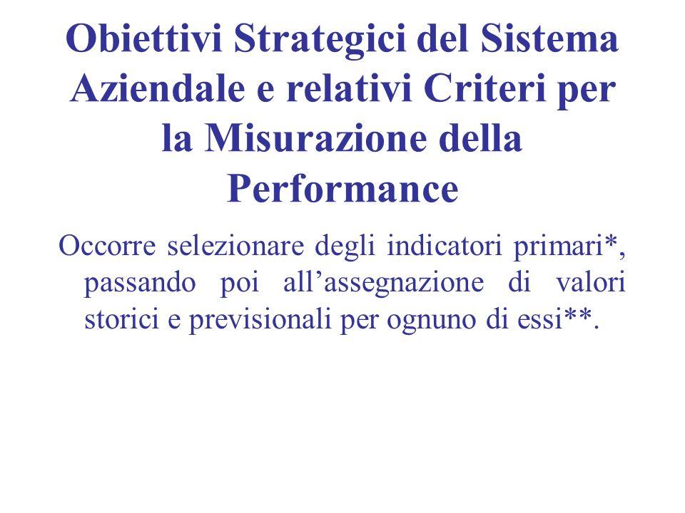 Obiettivi Strategici del Sistema Aziendale e relativi Criteri per la Misurazione della Performance