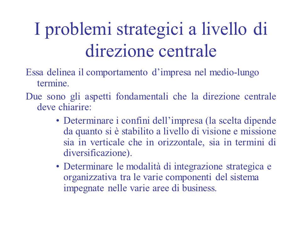 I problemi strategici a livello di direzione centrale