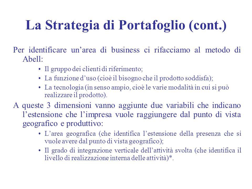 La Strategia di Portafoglio (cont.)