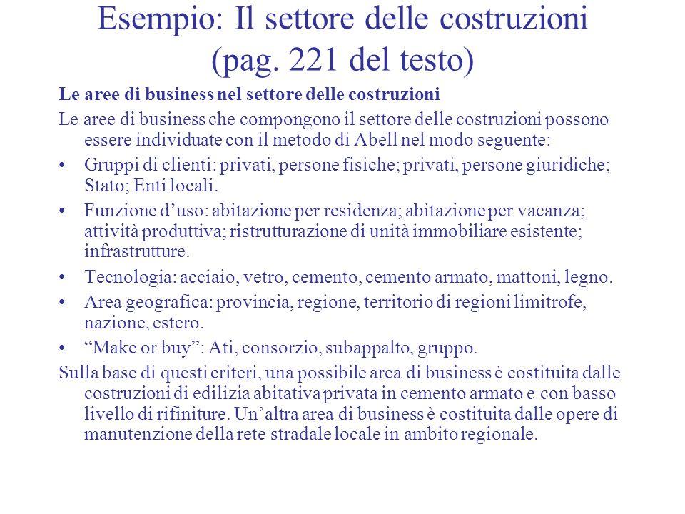 Esempio: Il settore delle costruzioni (pag. 221 del testo)
