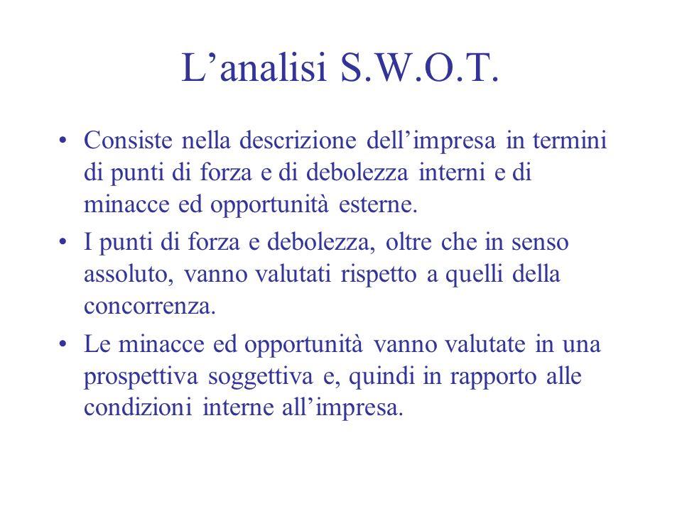 L'analisi S.W.O.T. Consiste nella descrizione dell'impresa in termini di punti di forza e di debolezza interni e di minacce ed opportunità esterne.