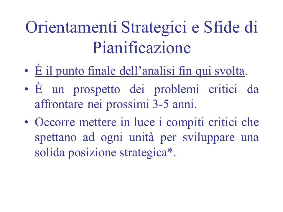 Orientamenti Strategici e Sfide di Pianificazione